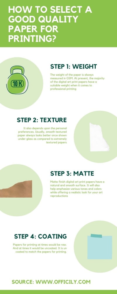 How to Select the Best Paper for Digital Art Prints? infographic